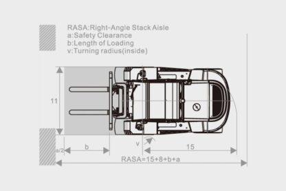 Puma GL6 4WD Gelaende Gabelstapler 04